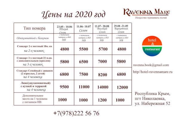Отель Ravenna Mare в Николаевке (Симферополь)